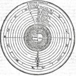 Alessandro Piccolomini, La Sfera del Mondo, 1579
