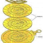 Componenti dell'astrolabio